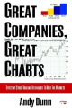 Great Companies, Great Charts