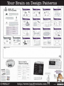 Head First Design Patterns Poster