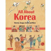 All about Korea