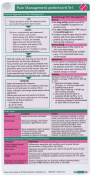 Pain Management Pocketcard Set