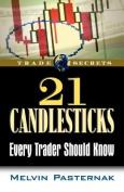 21 Candlesticks Every Trader Should Know (Trade Secrets
