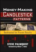 Money-Making Candlestick Patterns