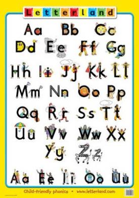 Class Alphabet Poster: Straight Letters (Letterland S.)