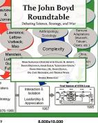 The John Boyd Roundtable