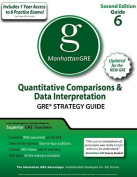 Quantitative Comparisons & Data Interpretations