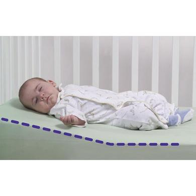 Safe Lift Universal Crib Wedge
