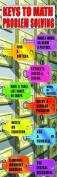 Mcdonald Publishing MC-V1664 Math Problem Solving Strategies Colossal Poster
