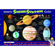 Solar System Magnetic Puzzle