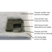 Safe Home Duo Furnace filter 14x63.5cm x 2.5cm 4/bx