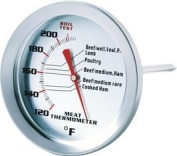 Admetior Advance Meat Thermometer