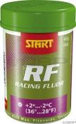 START Racing Fluor Kick Wax