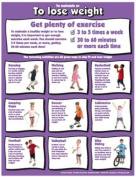 Lose Weight Exercise 43.2cm X 55.9cm Laminated Poster