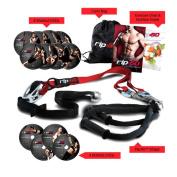 Rip:60 Training Kit