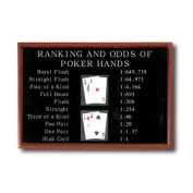 RAM Gameroom Products Hand-Carved Poker Ranking and Odds Sign