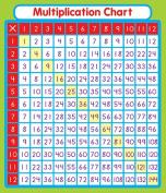 Carson Dellosa CD-168069 Multiplication Stickers