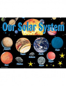 Teacher Created Resources TCR4057 Solar System Bb Set