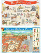 Teacher Created Resources TCR4454 Mediaeval Times Bb Set