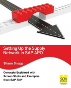 Setting Up the Supply Network in SAP Apo