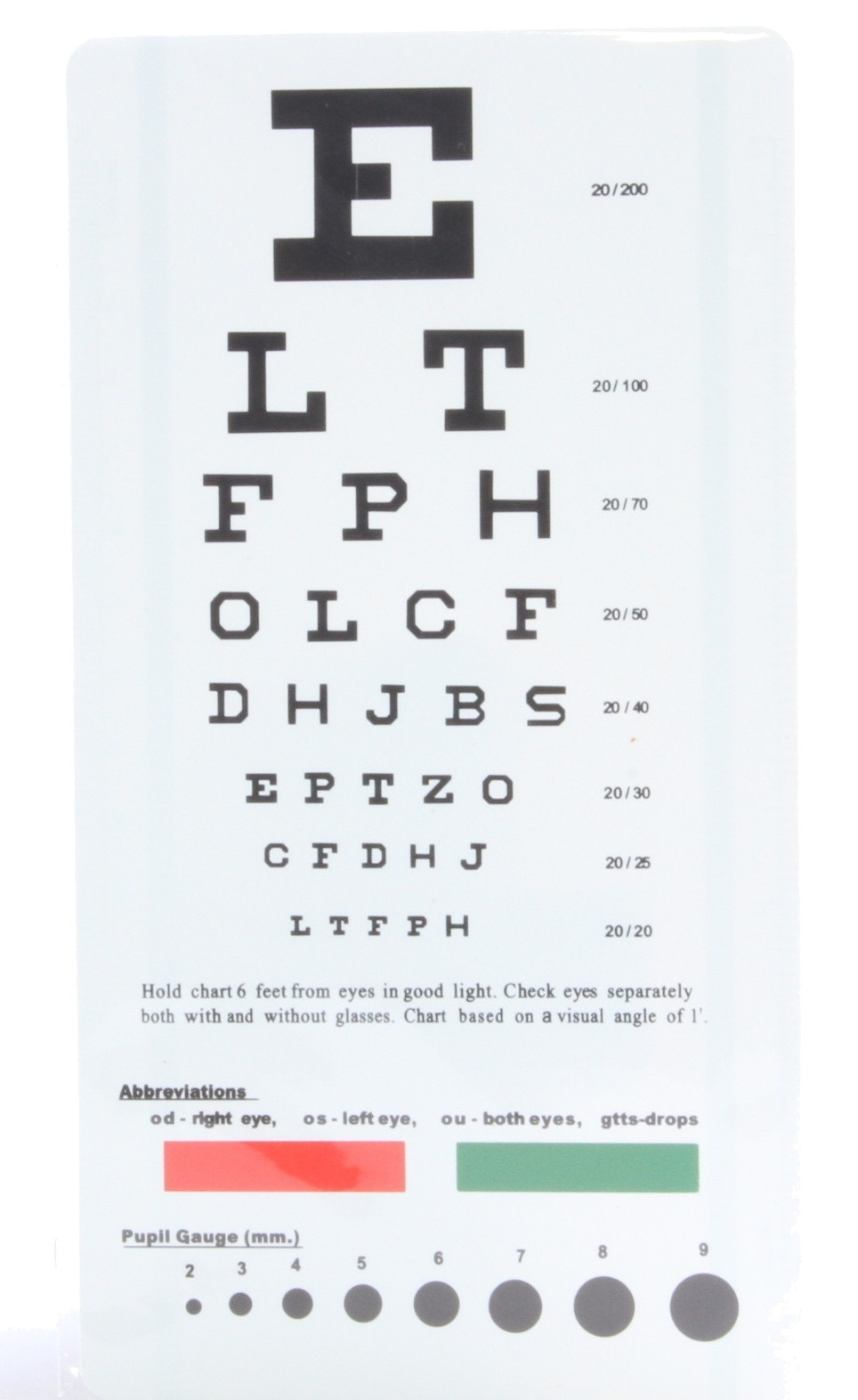 Eye chart health buy online from fishpond geenschuldenfo Choice Image