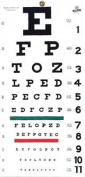 Snellen Type Plastic Eye Chart - 20' Non-reflective, matte finish with green & red colour bars, 1EA