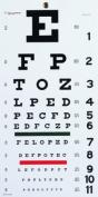 Snellen Eye Chart- 22 L x 11 W