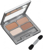 Physicians Formula Matte Collection Quad Eyeshadow, Classic Nudes, 5ml