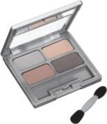Physicians Formula Matte Collection Quad Eyeshadow, Quartz Quartet, 5ml
