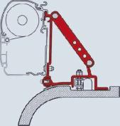 Adapter Kit Fiamma Fiat Ducato from 2002