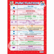Punctuation Wall Chart / Poster in High Gloss Paper