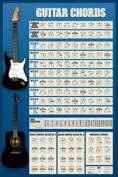 Pyramid International Guitar Chords Maxi poster 61 cm x 91.5 cm, PP31228