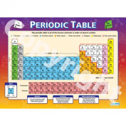 Periodic Table Wall Chart / Poster in high gloss paper