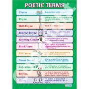 Poetic Terms Wall Chart/Poster in High Gloss Paper