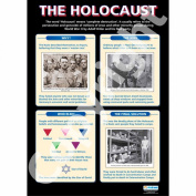The Holocaust Wall Chart/Poster in high gloss paper