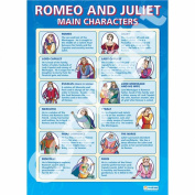 Romeo & Juliet Main Characters Wall Chart/Poster in High Gloss Paper A1