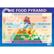 Food Pyramid Wall Chart/Poster in high gloss paper