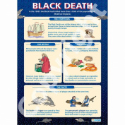 Black Death Wall Chart/Poster in high gloss paper