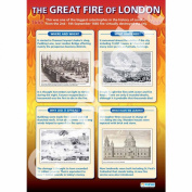 The Great Fire of London Wall Chart/Poster in high gloss paper