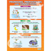 Pronouns, Prepositions & Connectives Wall Chart/Poster in High Gloss Paper A1