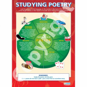 Studying Poetry Wall Chart/Poster in durable laminated paper