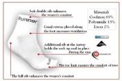eXPANSIVE RUNNING JOGGING SOCKS CoolMax WHITE size UK 2.5-5