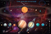 Empire 389046 'Space And Universe Solar System' Poster Photograph Size 91.5 x 61 cm