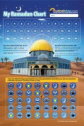 Ramadan Sticker Chart