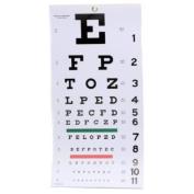 EMI Snellen Plastic Eye Chart 60cm . X 28cm .
