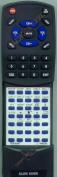 PANASONIC Replacement Remote Control for N2QAGB000007, SAPM11, SAPM12, SCPM11, SCPM12