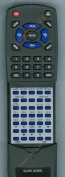 SONY Replacement Remote Control for 146763611, RMU242, STRD515, STRD615