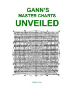 Gann's Master Charts Unveiled