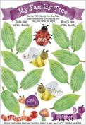 Karen Foster Design Family Stickers