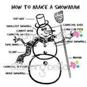 Stamping Bella Unmounted Rubber Stamp-How To Make A Snowman