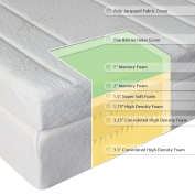 Sleep Master - 33cm Pillow Top Memory Foam Mattress with Double Layered Aircool Foam