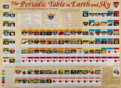 American Educational JPT-7200 Periodic Table In Earth and Sky Poster, 100cm - 1.3cm Length x 70cm Width